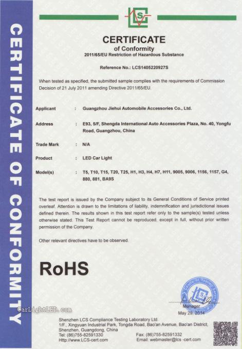 Certificate Of Conformity Information Classification Led